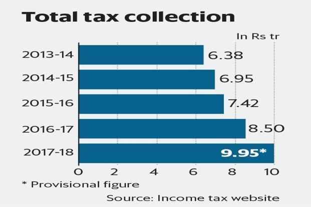 Income Tax 1